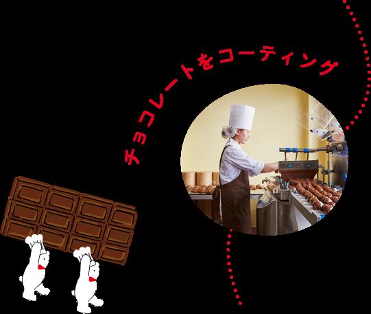 チョコレートをコーディング